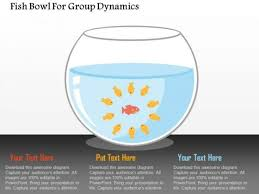 business diagram fish bowl for group dynamics presentation