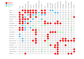 ml architecture matrix and bubble diagram diagrams pinterest