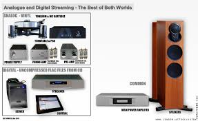 world best home theater steps toward a good analogue and digital hifi system