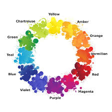 what do color mean what do monochromatic colors mean in art we explain in detail
