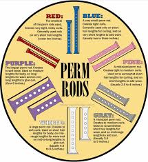 perm left to dry naturally on medium to long hair best 25 perm rods ideas on pinterest hair rods protective