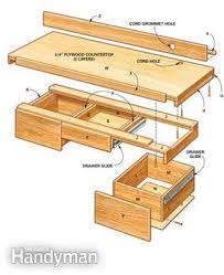 Desk Drawer Dimensions How To Turn A Closet Into An Office Family Handyman