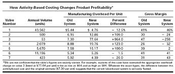 building material cost calculator estimator 1 99 26 57 measure costs right make the right decisions