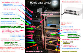 the home data center man cave for the internet age data center