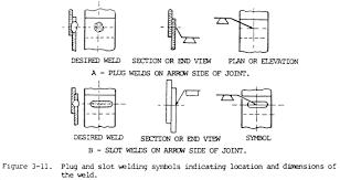 welding symbol guide charts and types weld guru