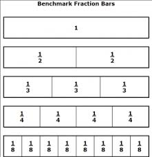 comparing fractions worksheets u2013 the teachers u0027 cafe u2013 common core