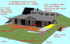 earth bermed passive solar home plans home plan