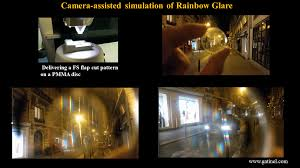 rainbow cars rainbow glare symptoms causes treatment docteur damien gatinel