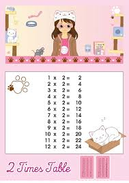 Printable Times Table Chart Printable Time Tables Charts Activity Shelter
