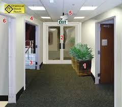 28 Inch Door Interior Evacuation Plans And Procedures Etool Emergency Standards