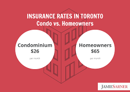 Condo Insurance Estimate by What Type Of Insurance Do You Need For Your Condo