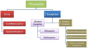 core java interview questions and answers top java interview