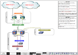 logical layout of network network design templates network world