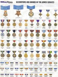 Us Army Decorations Us Armed Forces Medal Poster Awards The American Soldiers