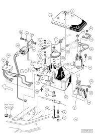 2000 2005 carryall 1 2 u0026 6 by club car club car parts u0026 accessories