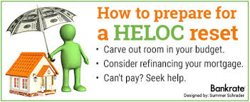 What Does Heloc Stand For by Jean Chatzky Watch Those Heloc Resets