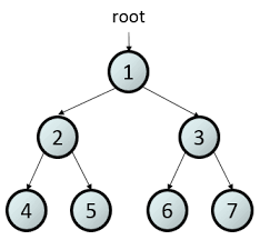 cs 106b programming abstractionsbinary tree preview