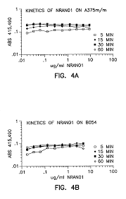 patent us8067022 therapeutic inhibitor of vascular smooth muscle
