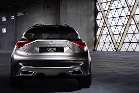 infiniti nissan 2016 geneva 2015 infiniti qx30 concept debuts the truth about cars