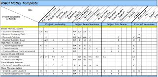 Raci Matrix Template Download Excel Spreadsheets Help Raci Matrix Rasci Matrix Template