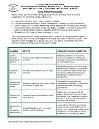 keywords for resumes full size of resumeen resume keywords on resume 2 32 image resume