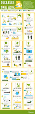 Montana global business travel images 229 best infographic travel images travel places jpg