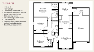 Single Family House Plans Family House Plans With Photos Download - Single family home designs