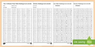 3 times table worksheet year 3 times table and division challenge worksheet activity