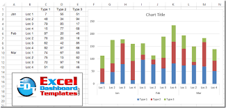 excel dashboard templates how to graph three sets of data criteria