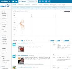 Social Media Analytics Spreadsheet by 1 Social Media Analytics Talkwalker
