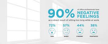 Benefits Of Standing Desk by Stand Up Desk Inmovement Stand Up Desks Australia