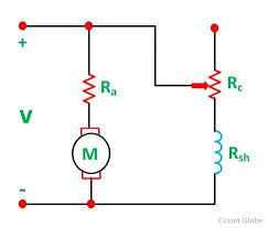 speed control of dc motor armature resistance control and field