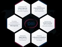 psi pre employment testing licensure u0026 certification testing