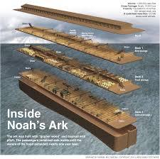bible smack ark eology