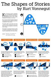 Map Reading Practice Best 20 Plot Map Ideas On Pinterest Teaching Plot English