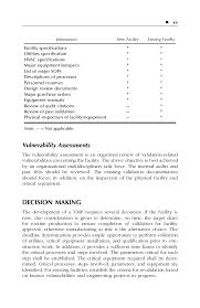 pharmaceutical master validation plan the ultimate guide to fda gmp u2026
