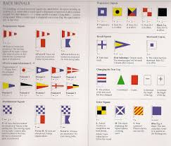 Position Of Flags New Racing Flags N2017 2020 Austin Yacht Club