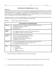 uncategorized articles of confederation worksheet