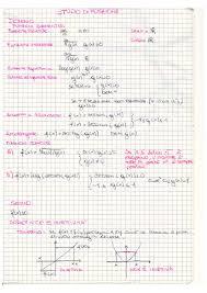 dispense analisi 1 schema studio funzione appunti di analisi matematica i
