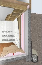 Insulating Basement Walls With Foam Board by Should I Cut Air Space In My Basement Foam Board Insulation