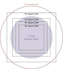what size tablecloth for 8 foot table good to know table cloth for 5 foot round table seating capacity 8