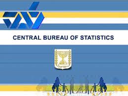 statistics bureau jerusalem selected data 2014 2015
