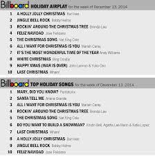 bells will be ringing mark u0027s holiday music blog billboard