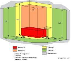 hauteur prise de courant cuisine norme spot salle de bain norme hauteur meuble haut cuisine 8 norme