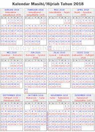 Kalender 2018 Hari Raya Puasa Kalendar Islam 2018 Tahun 1439 Hijrah Terkini Kalender 2018