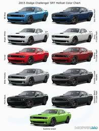 dodge challenger years this is the color chart of the dodge challenger srt hellcat