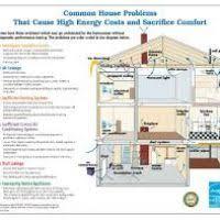 low cost energy efficient house plans thesouvlakihouse com