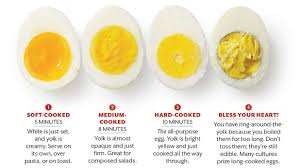 how to boil eggs egg boiled eggs and breakfast buffet table