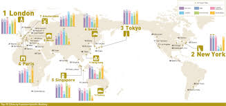 world map city in dubai global power city index gpci institute for strategies