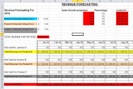 Excel Sales Templates Sales Forecast Template In Excel